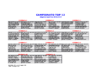 Calendario Campionato TOP 12 2018-2019_
