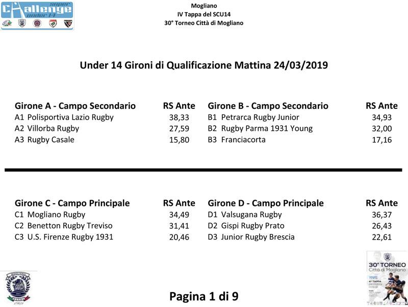 RS_Mogliano_U14_20190316_PDF-(1)-1