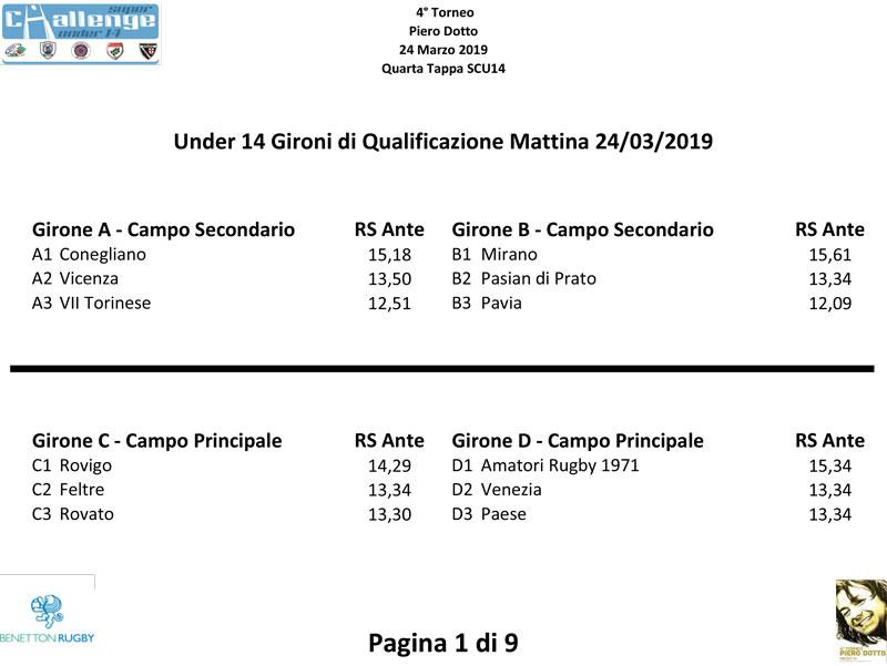 RS_treviso_U14_20190316_PDF-(1)-1