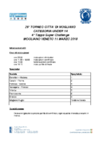 Informazioni Generali Torneo Under 14